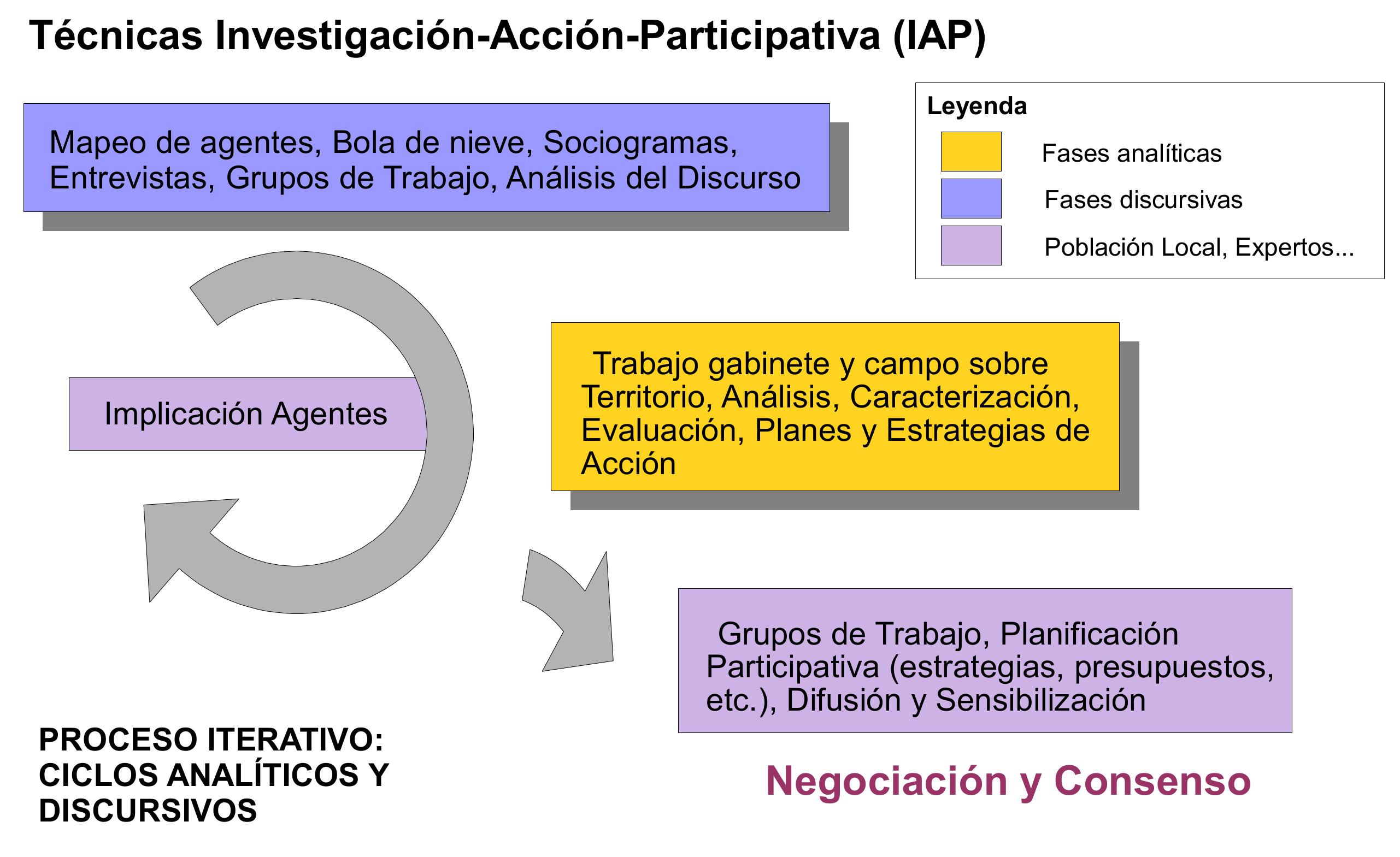 diagrama_acciones2